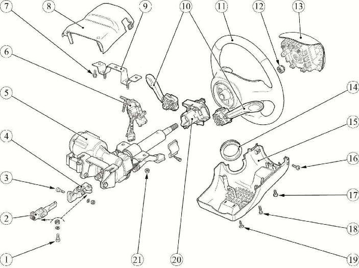 Схема рулевого управления гранта